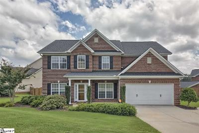 Greenville County Single Family Home Contingency Contract: 201 Morganshire