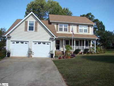 Single Family Home For Sale: 19 Fairview