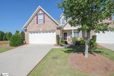 Anderson Condo/Townhouse For Sale: 121 Coosa