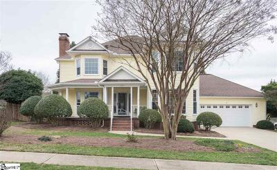 Greenville County Single Family Home Contingency Contract: 207 Kilburn