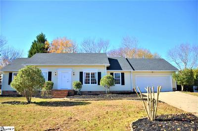Greenville County Single Family Home Contingency Contract: 102 Swamp Fox