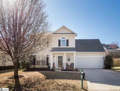 Greenville County Single Family Home Contingency Contract: 332 Highgate