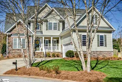 Simpsonville Single Family Home Contingency Contract: 14 Cedar Glenn