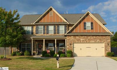 Simpsonville Single Family Home Contingency Contract: 10 Ridgedale