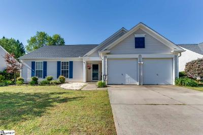 Greenville County Single Family Home Contingency Contract: 416 Woolridge