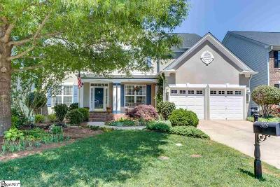 Greer Single Family Home Contingency Contract: 325 Ascot Ridge