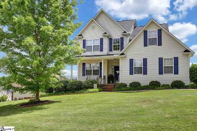 Greenville County Single Family Home Contingency Contract: 201 Glenrise