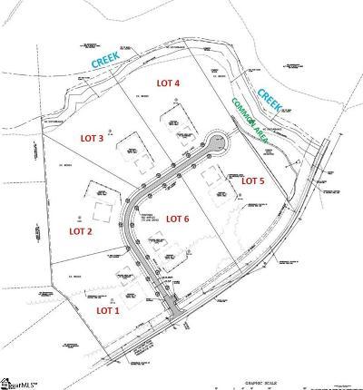 Greer Residential Lots & Land For Sale: 3545 Jug Factory