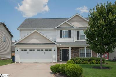 Simpsonville Single Family Home Contingency Contract: 19 Horizon