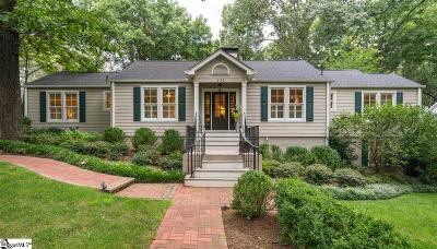 Greenville Single Family Home Contingency Contract: 105 Sylvan