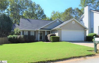 Greenville County Single Family Home Contingency Contract: 120 Glen Willow