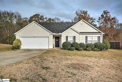 Greenville Single Family Home Contingency Contract: 220 Pope