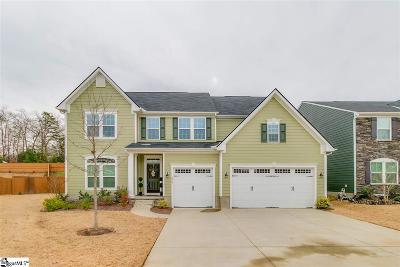Simpsonville Single Family Home For Sale: 424 Fieldsview