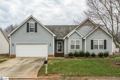 Greenville County Single Family Home Contingency Contract: 102 River Watch