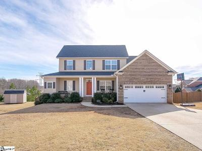 Greenville County Single Family Home Contingency Contract: 113 Morganshire