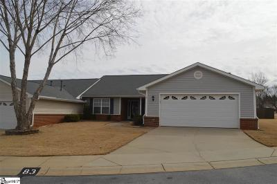 Greer Condo/Townhouse For Sale: 83 River Birch