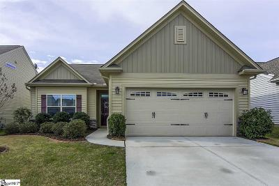 Simpsonville Single Family Home Contingency Contract: 224 Riverdale