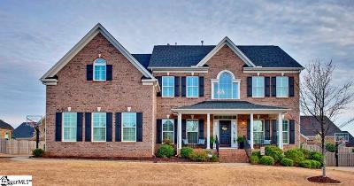 Greenville Single Family Home Contingency Contract: 113 Cottonpatch