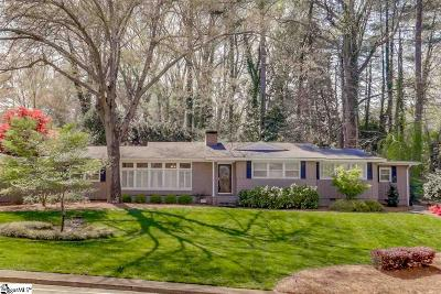 Spartanburg Single Family Home Contingency Contract: 1285 Brentwood