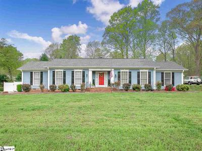 Spartanburg Single Family Home Contingency Contract: 664 Stafford