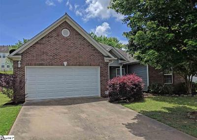 Spartanburg Single Family Home Contingency Contract: 410 Melbourne