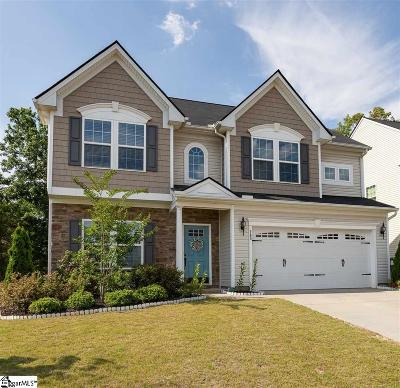 River Shoals Single Family Home Contingency Contract: 260 Chestatee