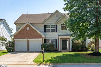 Greenville Single Family Home Contingency Contract: 204 Molano