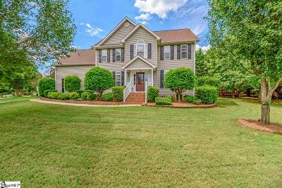 Simpsonville Single Family Home Contingency Contract: 100 Summerwalk