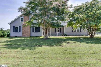 Single Family Home For Sale: 1598 River