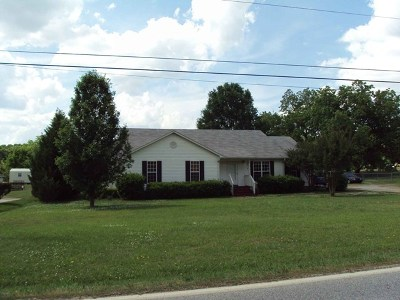 Greenwood County Single Family Home For Sale: 710 Alexander W Rd