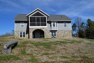 Greenwood County Single Family Home For Sale: 902 Miller Road