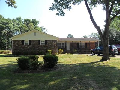 Greenwood Single Family Home For Sale: 124 Clifton