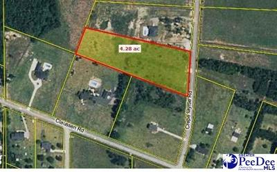 Residential Lots & Land Sold: 2745 Crepe Myrtle Road