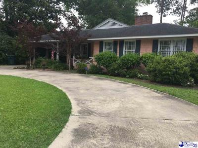 Marion SC Single Family Home Uc/Show For Back Up: $129,000