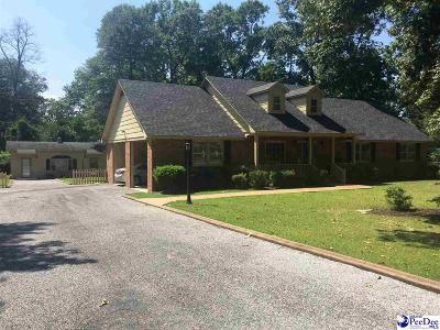 Single Family Home For Sale: 2512 Mosswood Drive