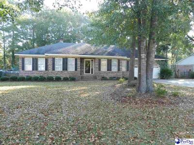 Florence Single Family Home Uc/Show For Back Up: 1720 Brandon Drive