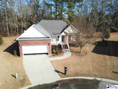 Florence SC Single Family Home Sold: $168,500