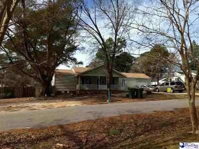 Florence Single Family Home Under Contingency Cont: 657 S Franklin