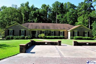 Single Family Home Uc/Show For Back Up: 1460 Wisteria Drive