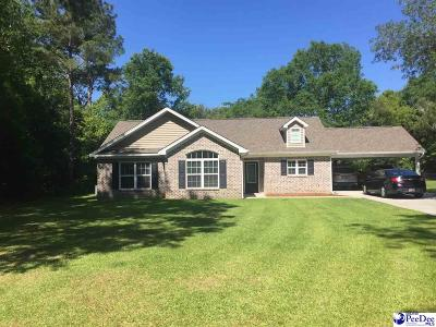 Hartsville Single Family Home Under Contingency Cont: 1726 Garland