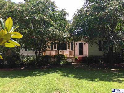 Hartsville SC Single Family Home Under Contingency Cont: $190,000