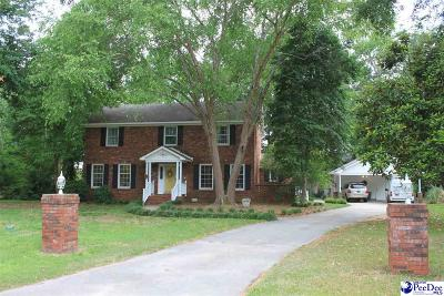 Florence Single Family Home For Sale: 1094 Greenview Dr.