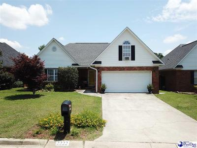 Florence Single Family Home Uc/Show For Back Up: 2222 Inverness Drive