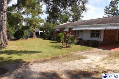 Marion SC Single Family Home For Sale: $24,900