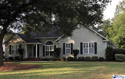 Hartsville SC Single Family Home Under Contingency Cont: $205,000