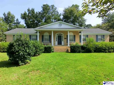 Marion County Single Family Home For Sale: 615 E Northside Ave.