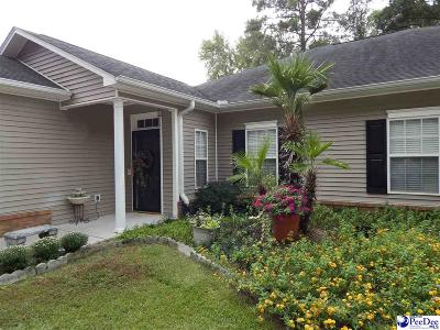 Florence Condo/Townhouse For Sale: 1703-A Oakdale Terrace Blvd