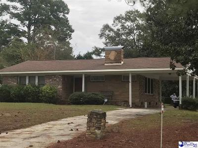 Single Family Home Uc/Show For Back Up: 1126 Cheraw Drive