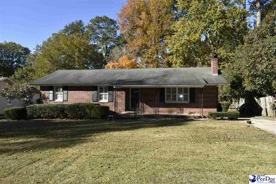 Single Family Home Uc/Show For Back Up: 1159 Ridgeland Drive