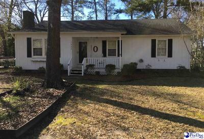 Florence  Single Family Home Uc/Show For Back Up: 1609 Saint Anthony Ave